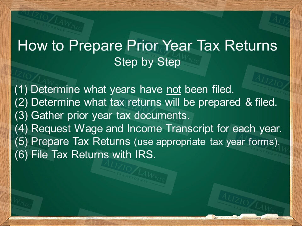 How to prepare prior year tax returns written on chalk board