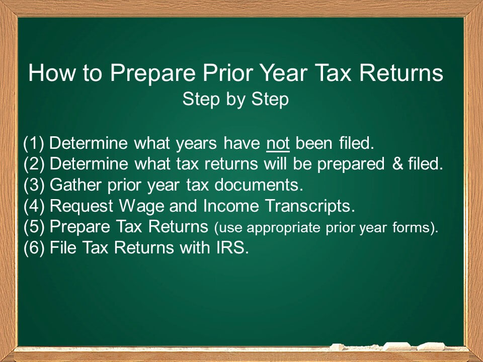 How to prepare prior year tax returns
